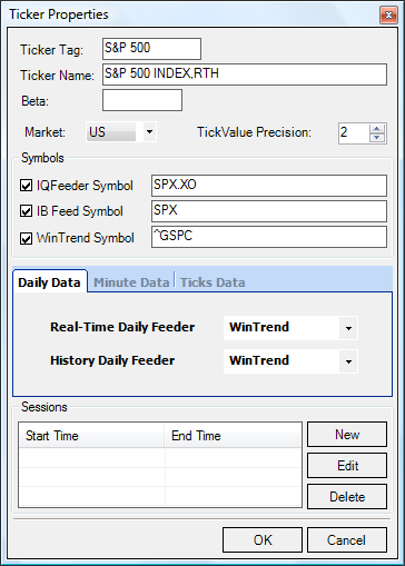 Configure Symbol Ticker Opening Charts